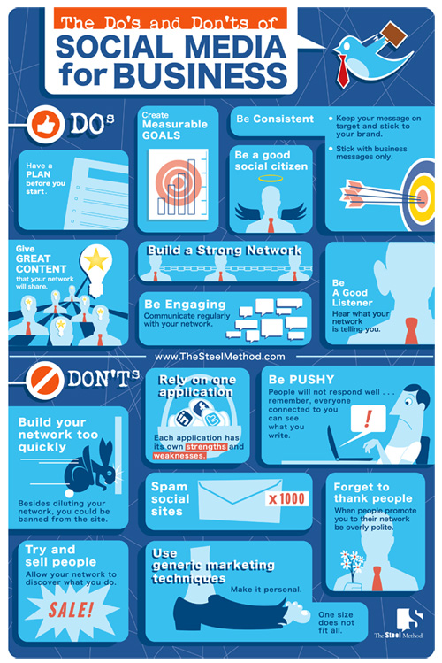 Do's and Don'ts of Social Media for Business